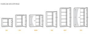 installation armoire ignifuge